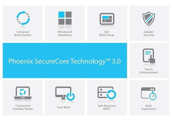 US-based Phoenix Technologies offers Phoenix SecureCore Technology 3.0, a new UEFI BIOS product featuring safety, optimal touch control and seaml