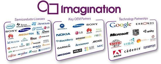 Imagination strengthens industry collaborations to build comprehensive ecosystem