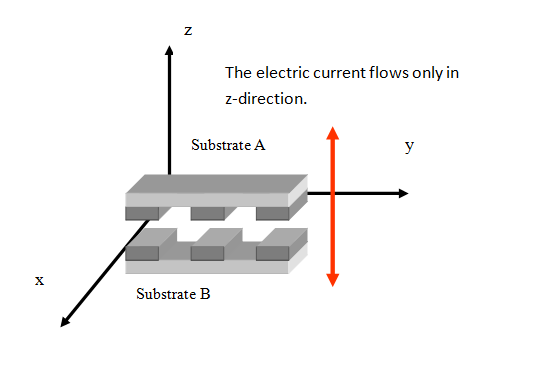 The direction of the electric current in TeamChem 75�XC ACF