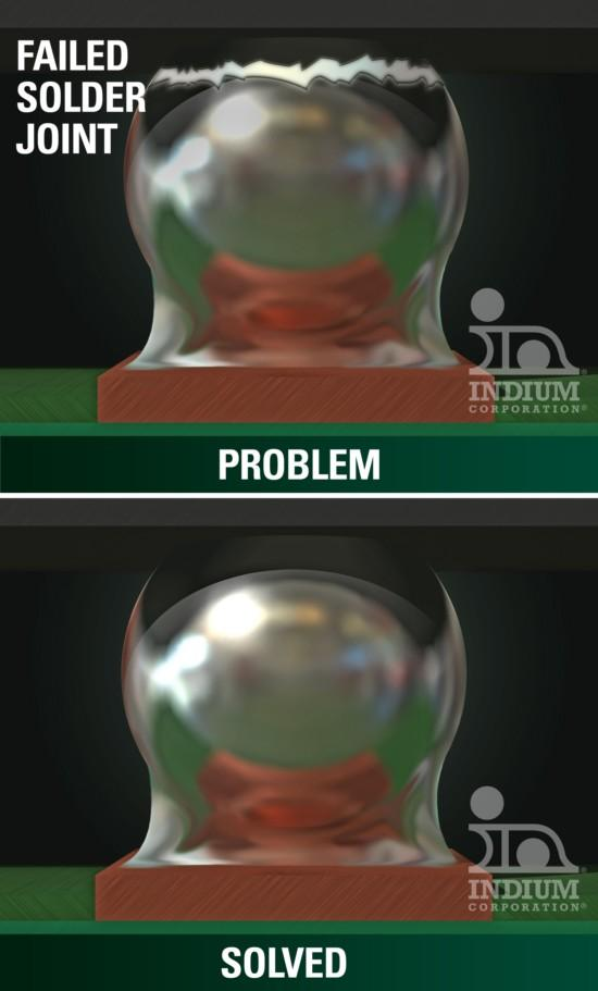 Indium SACM solved the failed solder joint problem