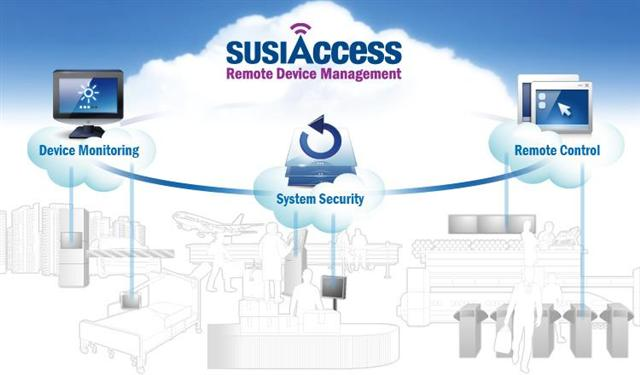SUSIAccess 3.0 will be officially launched early next year, and all Advantech embedded computing products will be pre-loaded the software.