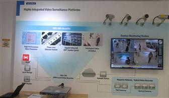 Advantech can offer Intelligent Video hardware solutions to fully satisfy this market demand