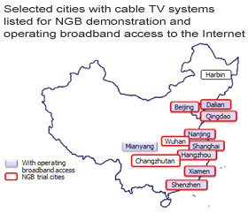 Selected cities with cable TV systems listed for NGB demonstration and operating broadband access to the Internet