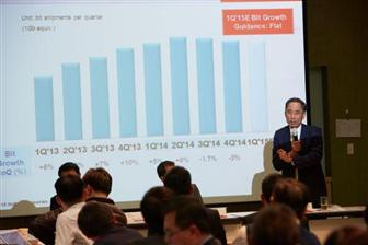 2014 a record year for Inotera