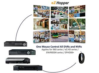 One+mouse+control+all+DVRs+and+NVRs+applies+for+960+series%2FeZ%2EHD+series%2FENVR8304+series%2FEPHD0