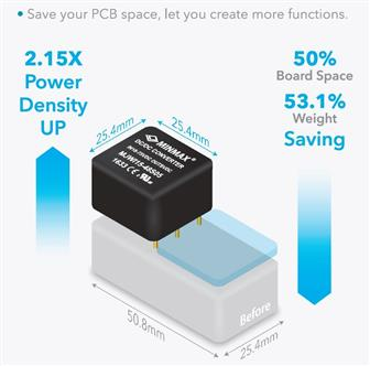 Higher power density translates to smaller footprint