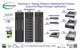 Supermicro+storage+solutions