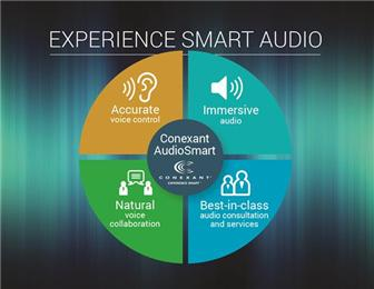 AudioSmart+technology+delivers+a+superior+audio+experience+for+end+users