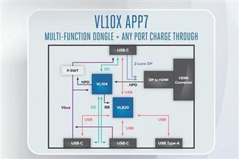VIA+Labs%27+VL104+supports+APP7%3A+Multi%2Dfunction+dongle+%2B+any+port+charge+through