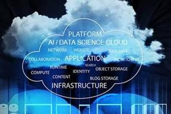 AI%2FData+Science+Cloud