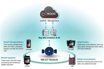 NB-IoT modules by AMobile Intelligent