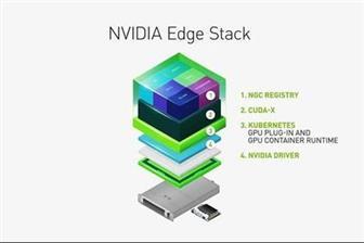 News tagged Nvidia at DIGITIMES