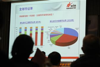 Taiwan+GaAs+firms%27+production+facilities+are+almost+all+outside+of+China